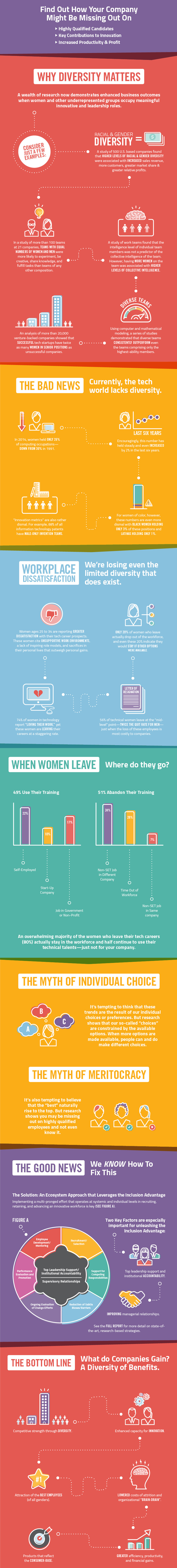 ncwit_women_in_it_4-15_webcropped.png